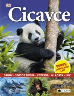 Cicavce