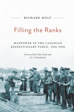 Filling the Ranks: Manpower in the Canadian Expeditionary Force