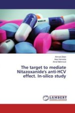 The target to mediate Nitazoxanide's anti-HCV effect. In-silico study