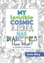 My Invisible Cosmic Zebra Has Diabetes-Now What?