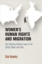 WOMENS HUMAN RIGHTS & MIGRATIO