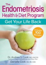 Endometriosis Health and Diet Program