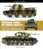 RUSSIAN TANKS OF WWII