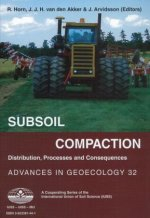 Subsoil Compaction