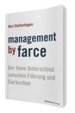Management by Farce