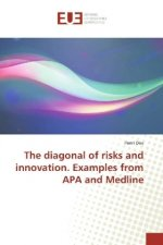 The diagonal of risks and innovation. Examples from APA and Medline
