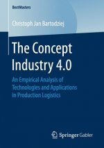 Concept Industry 4.0