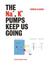 NA+ K+ PUMPS KEEP US GOING