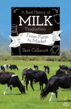 Brief History of Milk Production