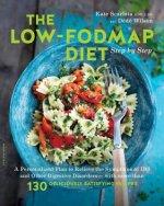 Low-FODMAP Diet Step by Step