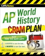 CLIFFSNOTES AP WORLD HIST CRAM