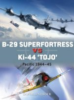 B-29 SUPERFORTRESS VS KI-44 TO