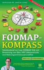 FODMAP-Kompass