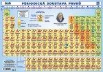 Periodická soustava prvků (A5)