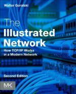 Illustrated Network