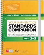 YOUR MATHEMATICS STANDARDS COM
