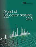 DIGEST OF EDUCATION STATISTICS