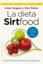 Dieta Sirtfood, La
