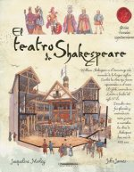 SPA-TEATRO DE SHAKESPEARE