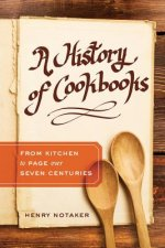 History of Cookbooks