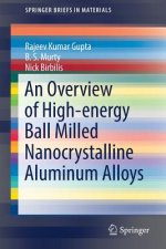 An Overview of High-energy Ball Milled Nanocrystalline Aluminium Alloys