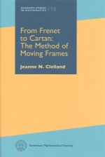 From Frenet to Cartan: The Method of Moving Frames