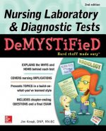 NURSING LAB & DIAGNOSTIC TESTS
