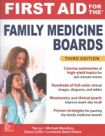 1ST AID FOR THE FAMILY MEDICIN