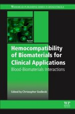 HEMOCOMPATIBILITY OF BIOMATERI