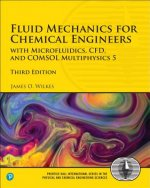 FLUID MECHANICS FOR CHEMICAL E