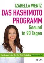 Das Hashimoto-Programm
