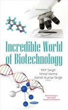 Incredible World of Biotechnology