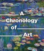 Chronology of Art