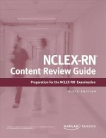 NCLEX-RN CONTENT REVIEW GD