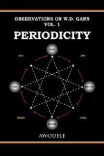 Observations on W.D. Gann Vol. 1: Periodicity