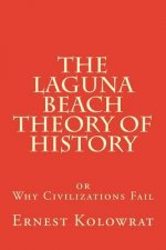 The Laguna Beach Theory of History: Or Why Civilizations Fail