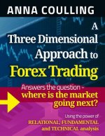 Three Dimensional Approach To Forex Trading