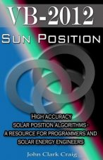 Sun Position: High Accuracy Solar Position Algorithms - A Resource for Programmers and Solar Energy Engineers