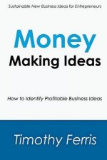 Money Making Ideas: How to Identify Profitable Business Ideas