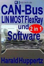 CAN-Bus und Software