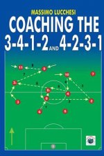 Coaching the 3-4-1-2 and 4-2-3-1