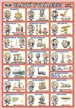 Slavní vynálezci a jejich vynálezy