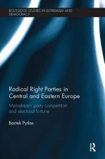 Radical Right Parties in Central and Eastern Europe