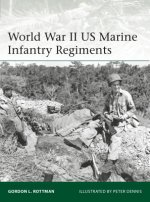 World War II US Marine Infantry Regiments