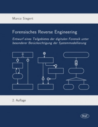 Forensisches Reverse Engineering