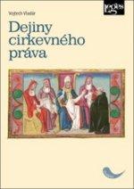 Dejiny cirkevného práva