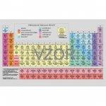 Periodická soustava chemických prvků
