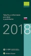 Tabuľky a informácie pre dane a podnikanie 2018
