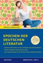 Epochen der deutschen Literatur.