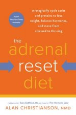 Adrenal Reset Diet